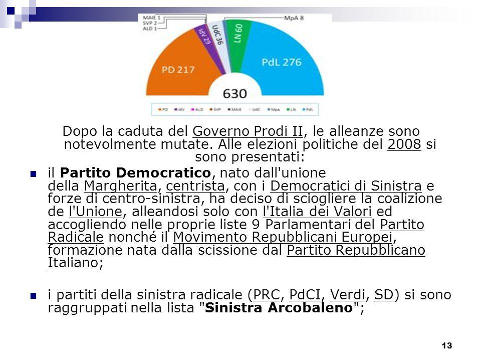 Dopo la caduta del Governo Prodi II, le alleanze sono notevolmente mutate. Alle elezioni politiche del 2008 si sono presentati: