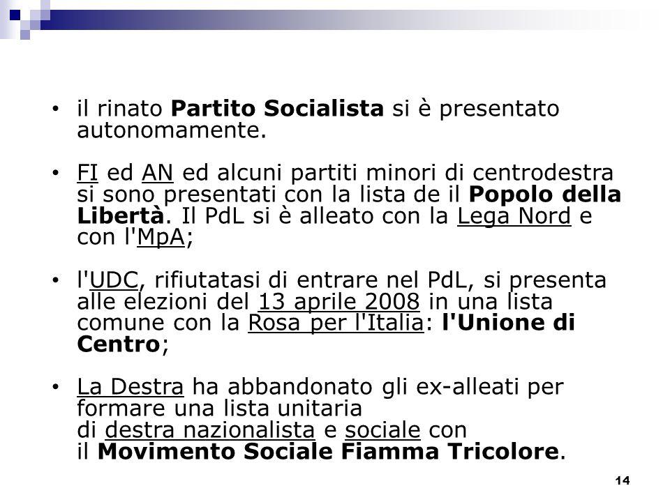 il rinato Partito Socialista si è presentato autonomamente.