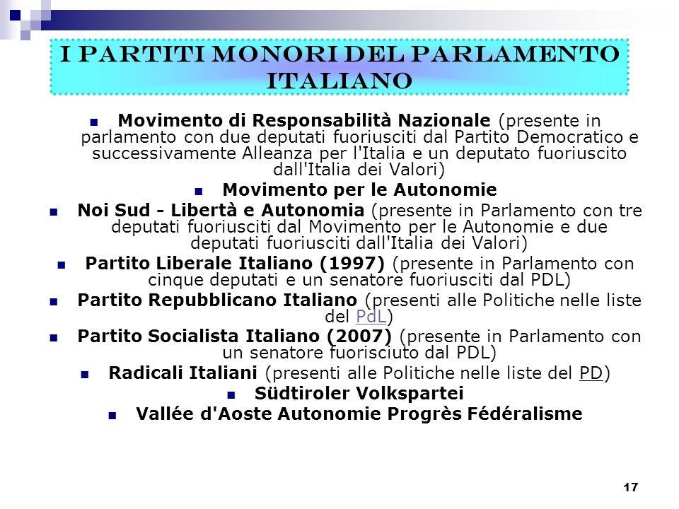 I partiti MONORI DEL PARLAMENTO ITALIANO