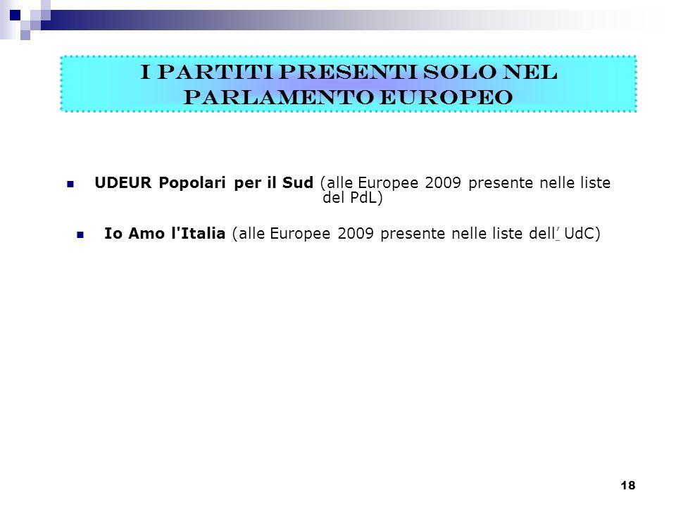 I partiti PRESENTI SOLO NEL PARLAMENTO EUROPEO