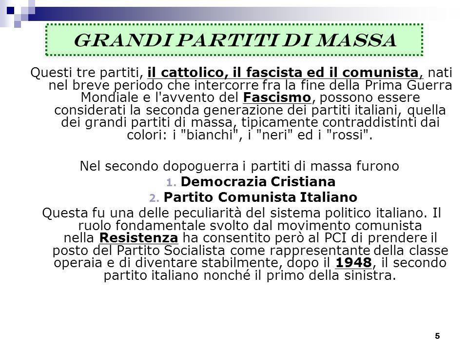 GRANDI PARTITI DI MASSA