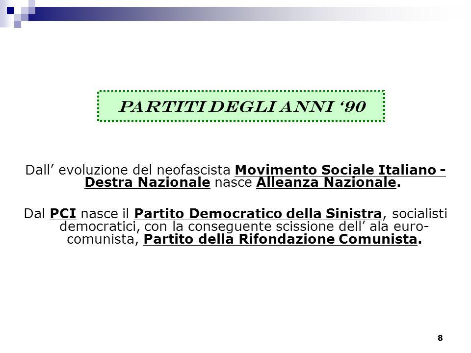PARTITI DEGLI ANNI '90 Dall' evoluzione del neofascista Movimento Sociale Italiano - Destra Nazionale nasce Alleanza Nazionale.