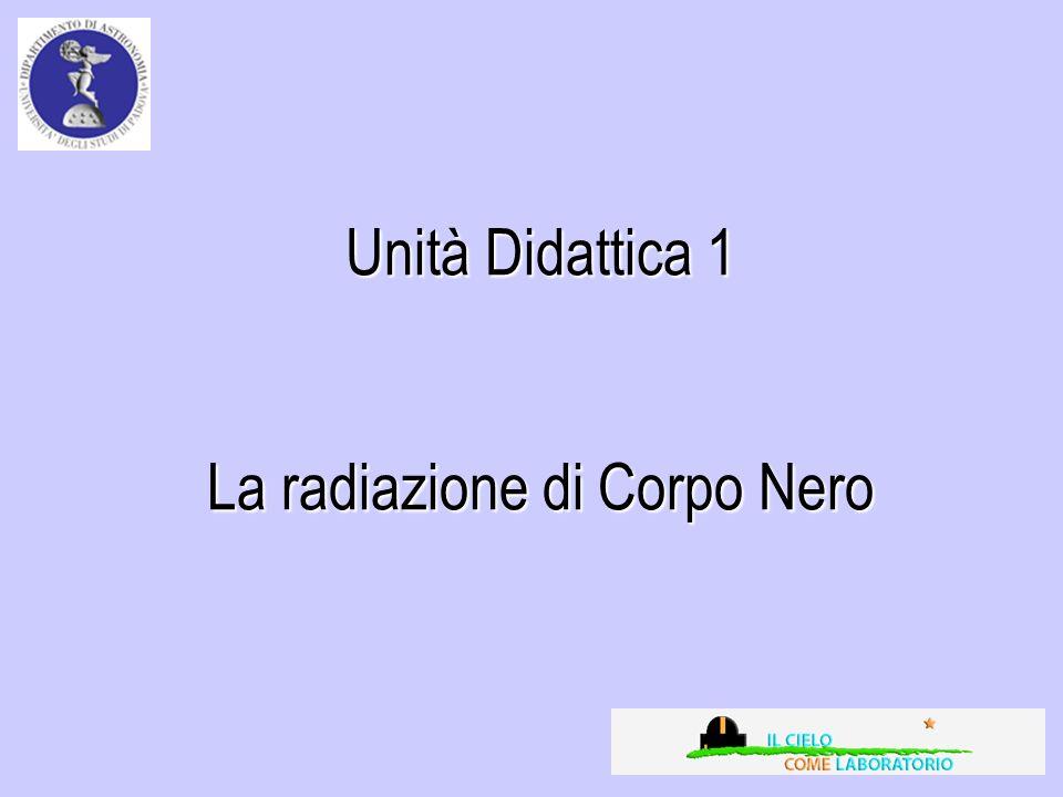 Unità Didattica 1 La radiazione di Corpo Nero