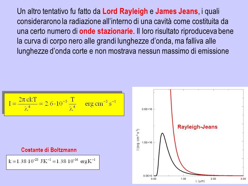 Un altro tentativo fu fatto da Lord Rayleigh e James Jeans, i quali considerarono la radiazione all'interno di una cavità come costituita da una certo numero di onde stazionarie. Il loro risultato riproduceva bene la curva di corpo nero alle grandi lunghezze d'onda, ma falliva alle lunghezze d'onda corte e non mostrava nessun massimo di emissione