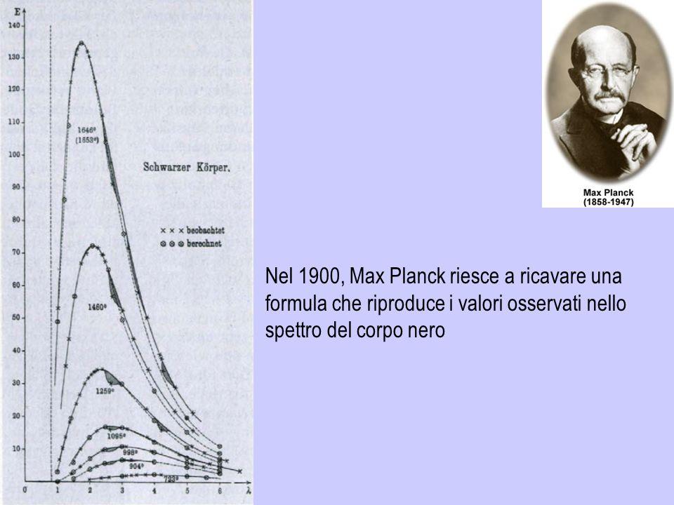 Nel 1900, Max Planck riesce a ricavare una formula che riproduce i valori osservati nello spettro del corpo nero
