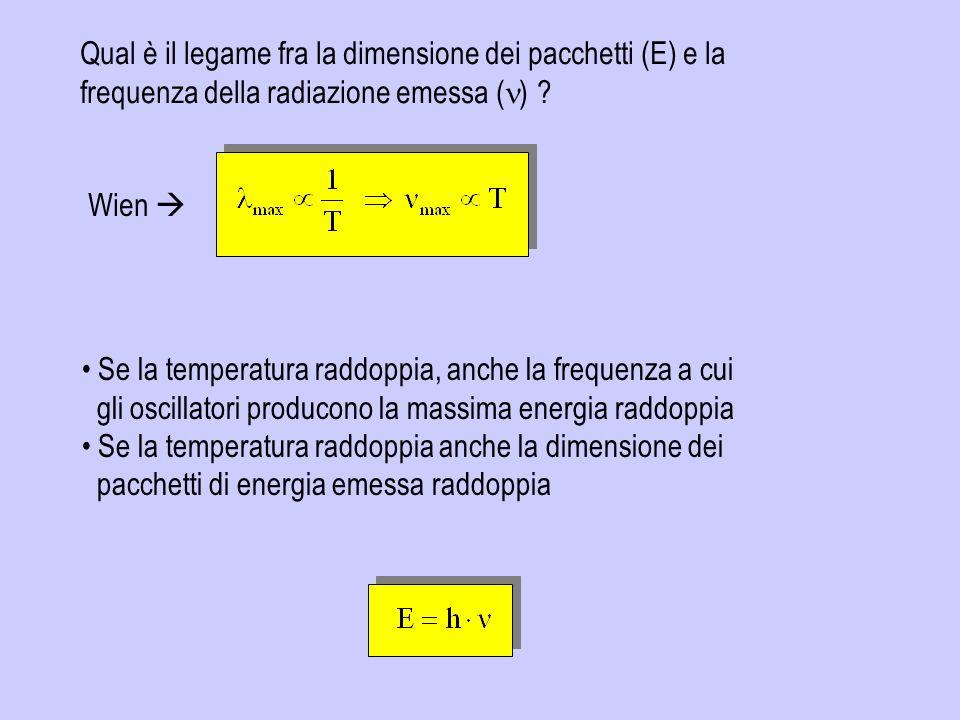 Qual è il legame fra la dimensione dei pacchetti (E) e la frequenza della radiazione emessa (n)
