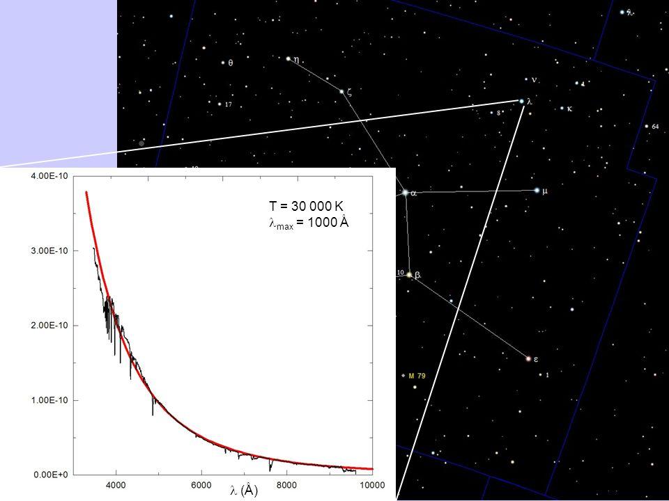 T = 30 000 K lmax = 1000 Å. l (Å)