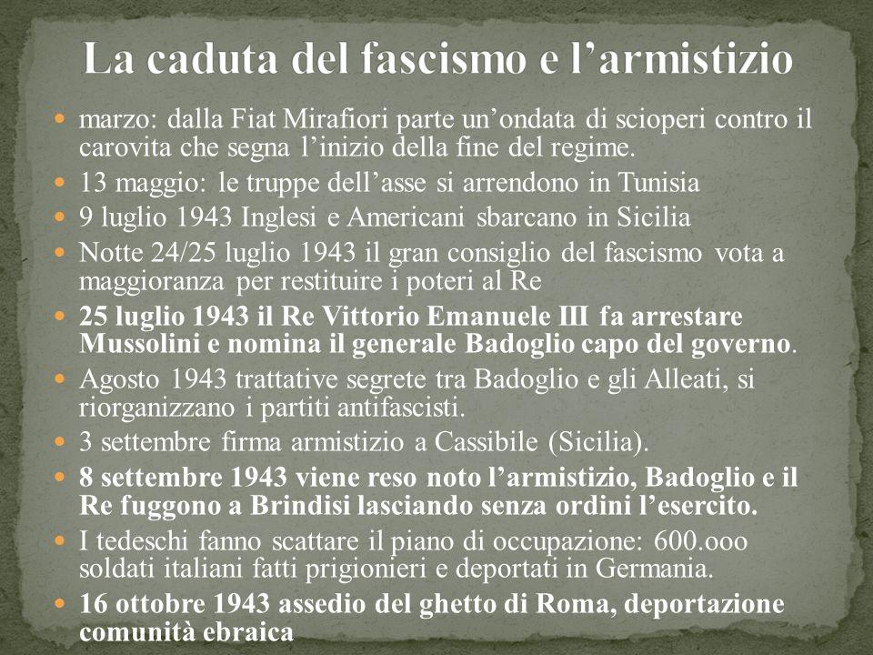 La caduta del fascismo e l'armistizio