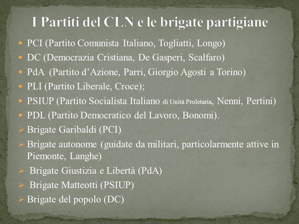 I Partiti del CLN e le brigate partigiane
