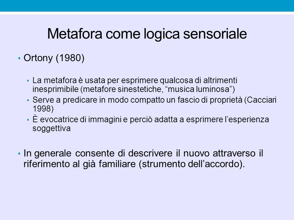 Metafora come logica sensoriale