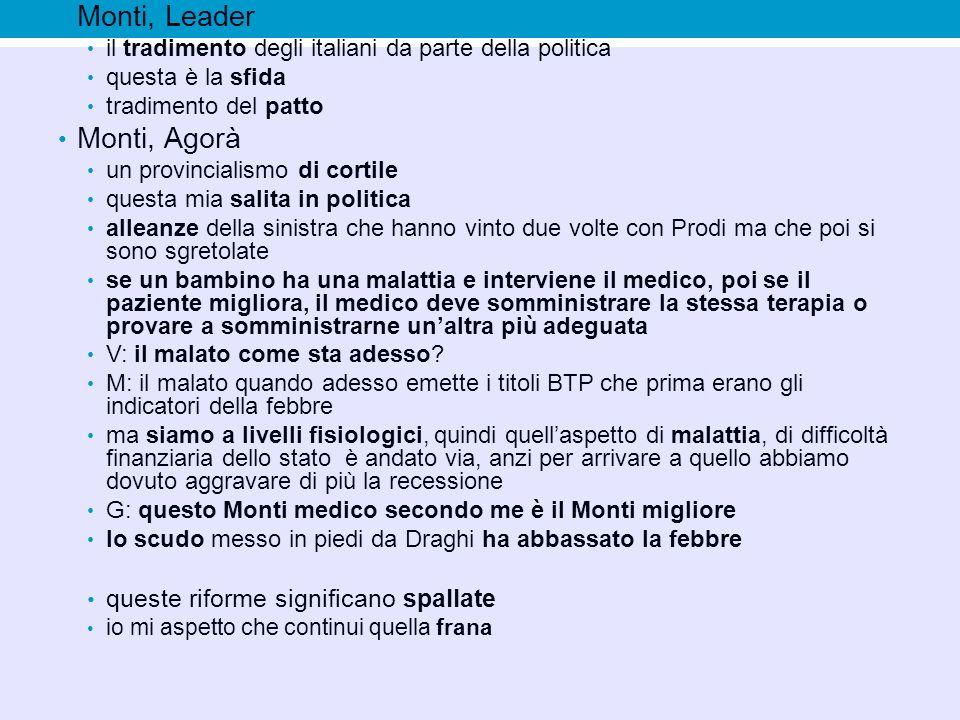 Monti, Leader Monti, Agorà queste riforme significano spallate