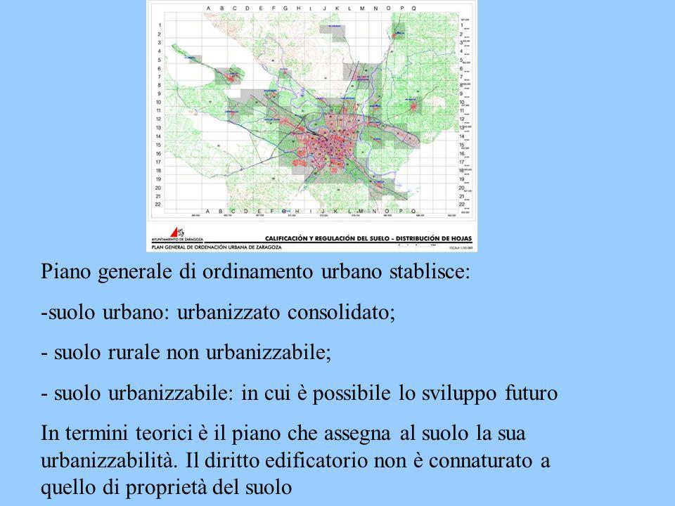 Piano generale di ordinamento urbano stablisce: