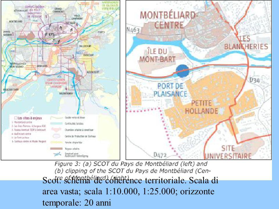 Scot: schéma de coherence territoriale.