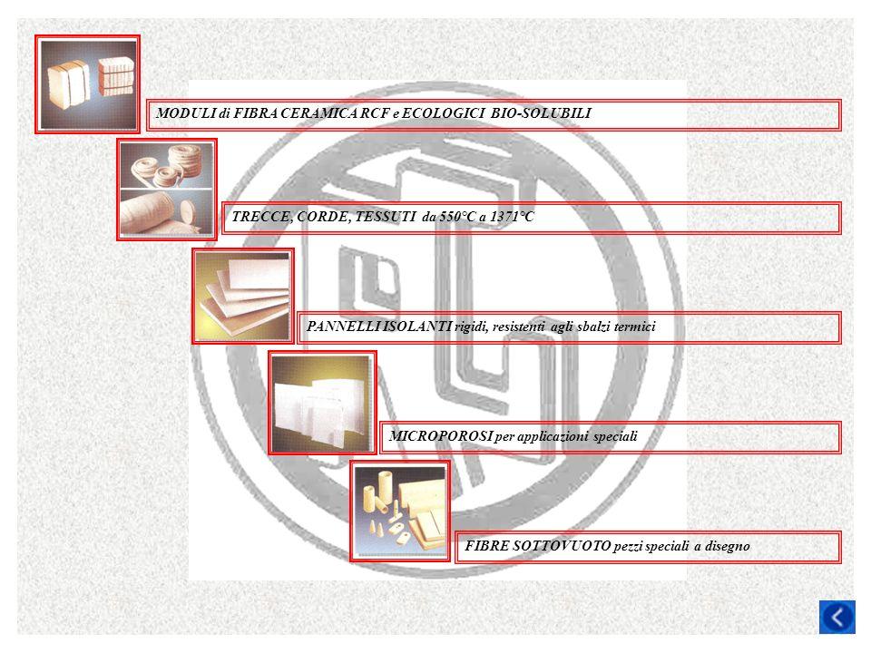 MODULI di FIBRA CERAMICA RCF e ECOLOGICI BIO-SOLUBILI