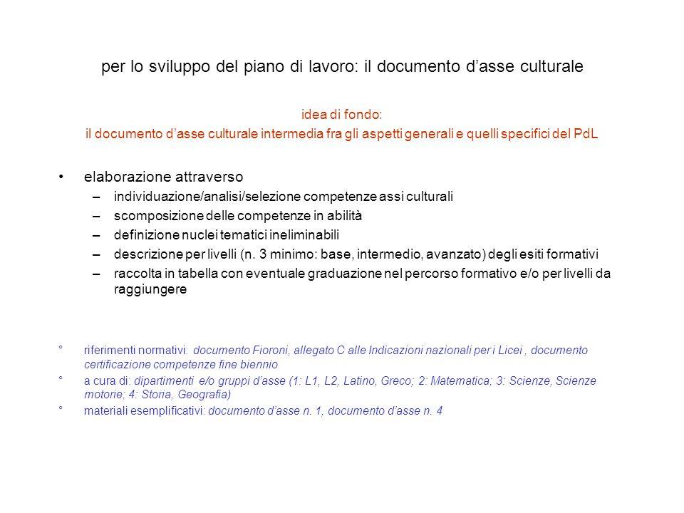 per lo sviluppo del piano di lavoro: il documento d'asse culturale