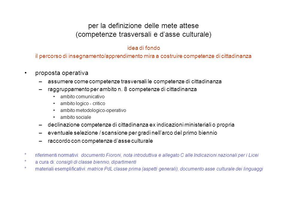 per la definizione delle mete attese (competenze trasversali e d'asse culturale)