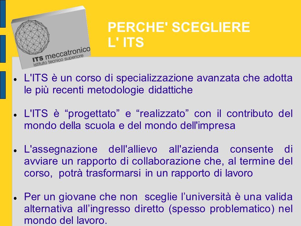 PERCHE SCEGLIERE L ITS L ITS è un corso di specializzazione avanzata che adotta le più recenti metodologie didattiche.
