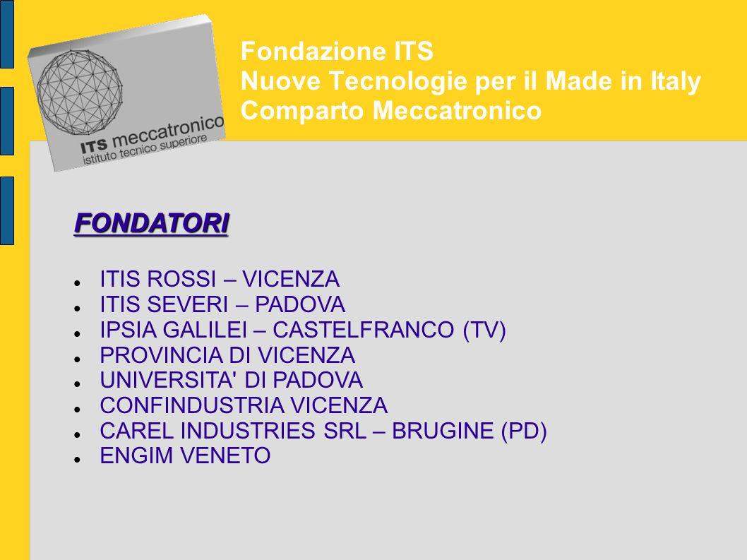 Fondazione ITS Nuove Tecnologie per il Made in Italy Comparto Meccatronico