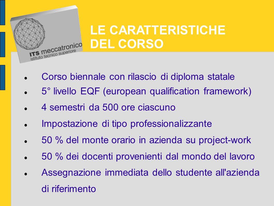 LE CARATTERISTICHE DEL CORSO