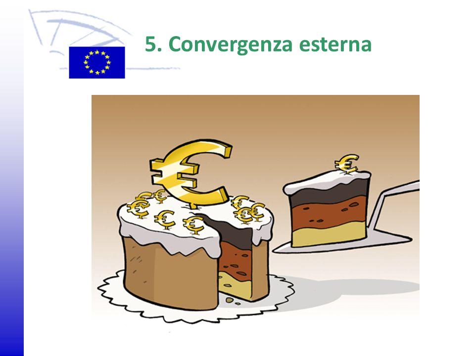 Agrarumweltprogramm 5. Convergenza esterna