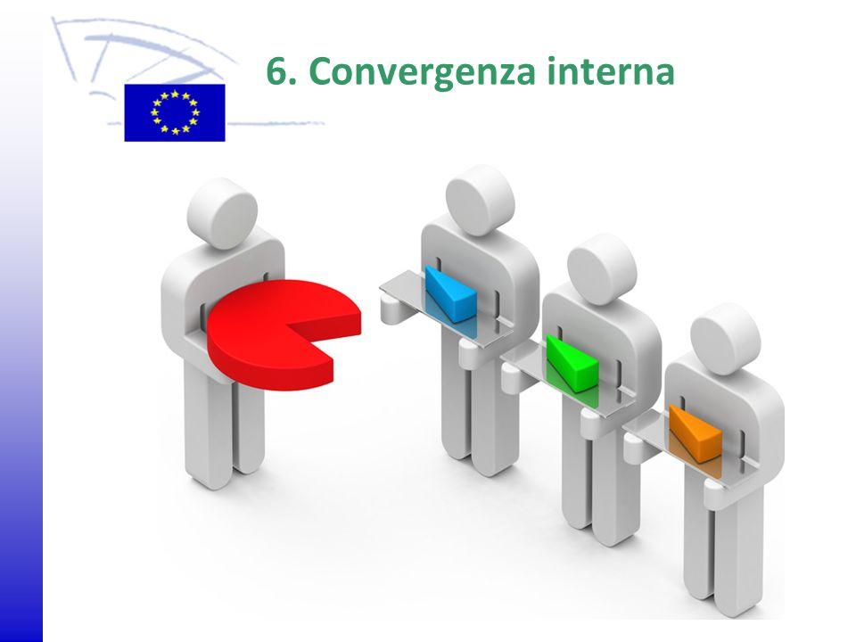 6. Convergenza interna
