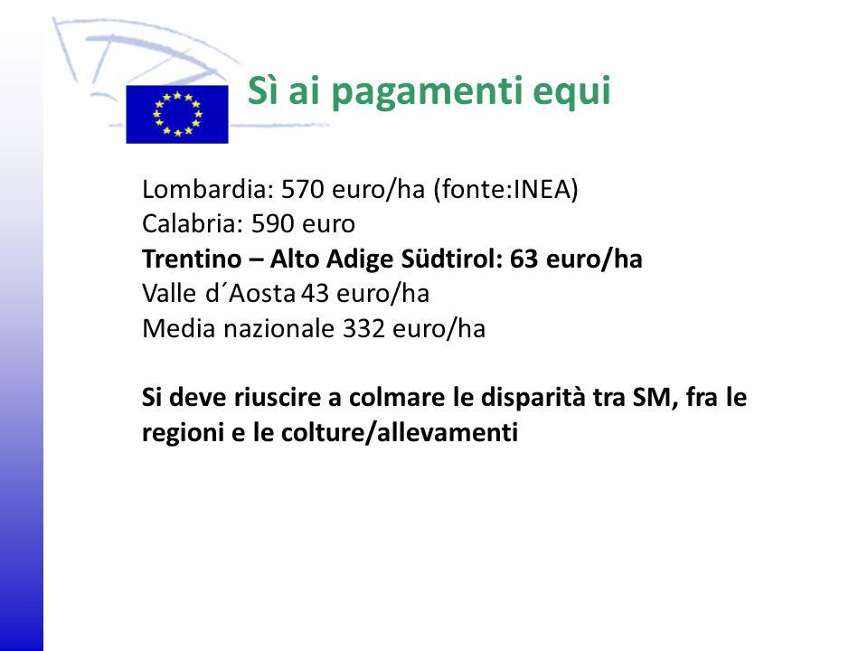 Sì ai pagamenti equi Lombardia: 570 euro/ha (fonte:INEA)