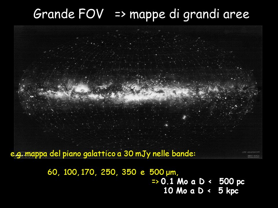 Grande FOV => mappe di grandi aree