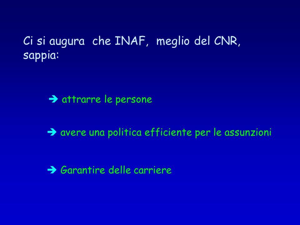 Ci si augura che INAF, meglio del CNR, sappia: