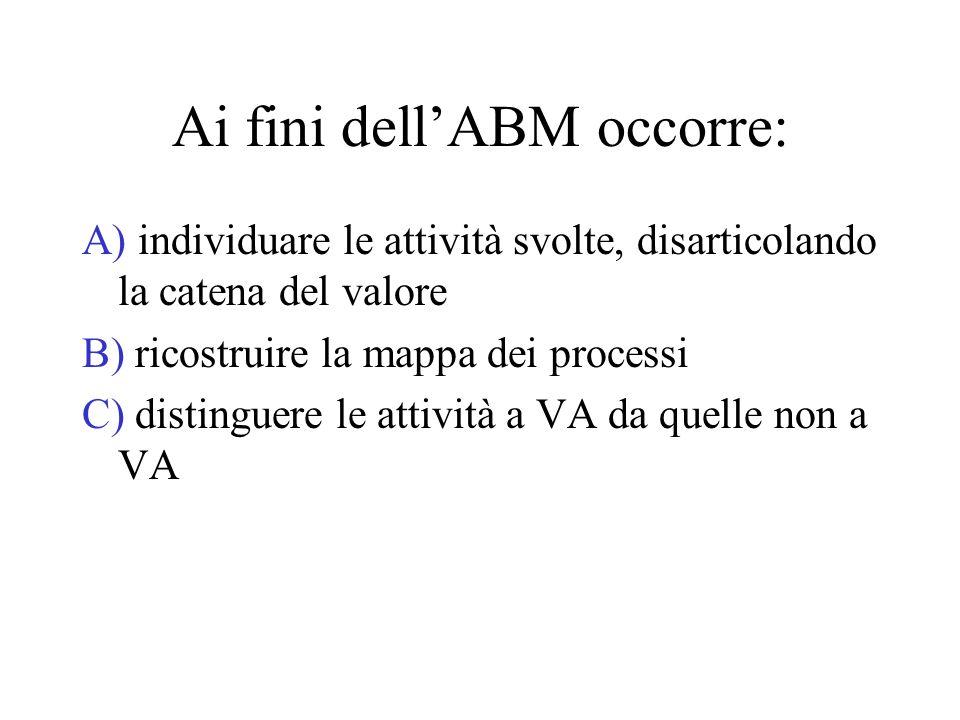 Ai fini dell'ABM occorre: