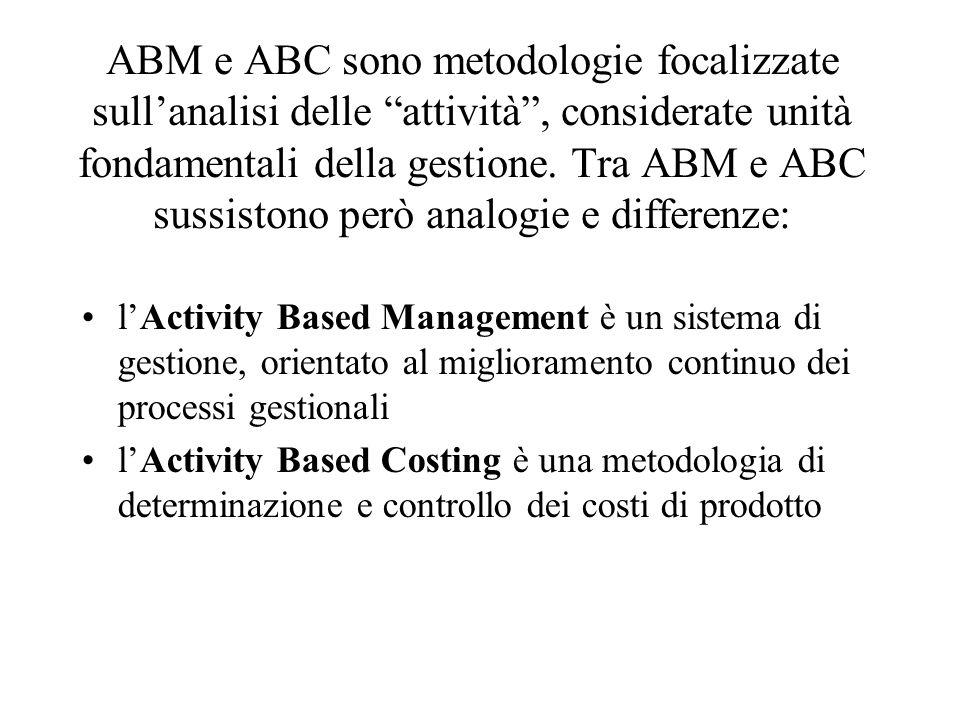 ABM e ABC sono metodologie focalizzate sull'analisi delle attività , considerate unità fondamentali della gestione. Tra ABM e ABC sussistono però analogie e differenze: