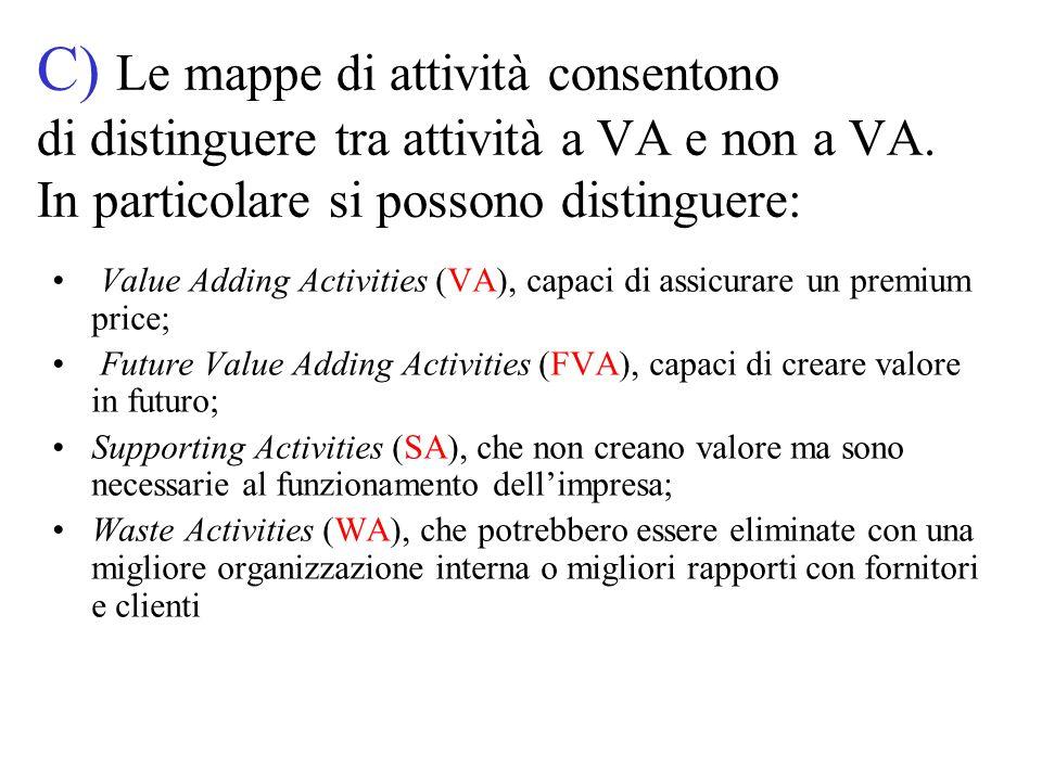 C) Le mappe di attività consentono di distinguere tra attività a VA e non a VA. In particolare si possono distinguere: