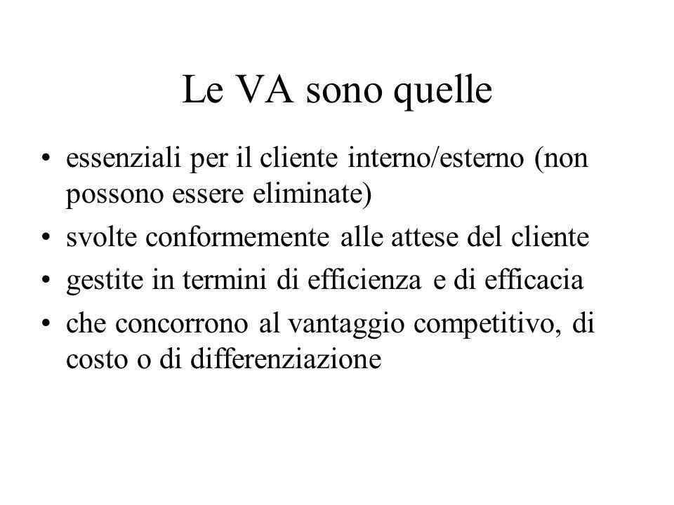Le VA sono quelle essenziali per il cliente interno/esterno (non possono essere eliminate) svolte conformemente alle attese del cliente.