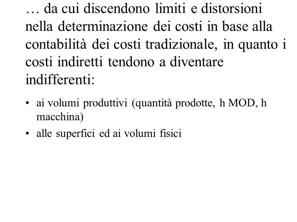 … da cui discendono limiti e distorsioni nella determinazione dei costi in base alla contabilità dei costi tradizionale, in quanto i costi indiretti tendono a diventare indifferenti:
