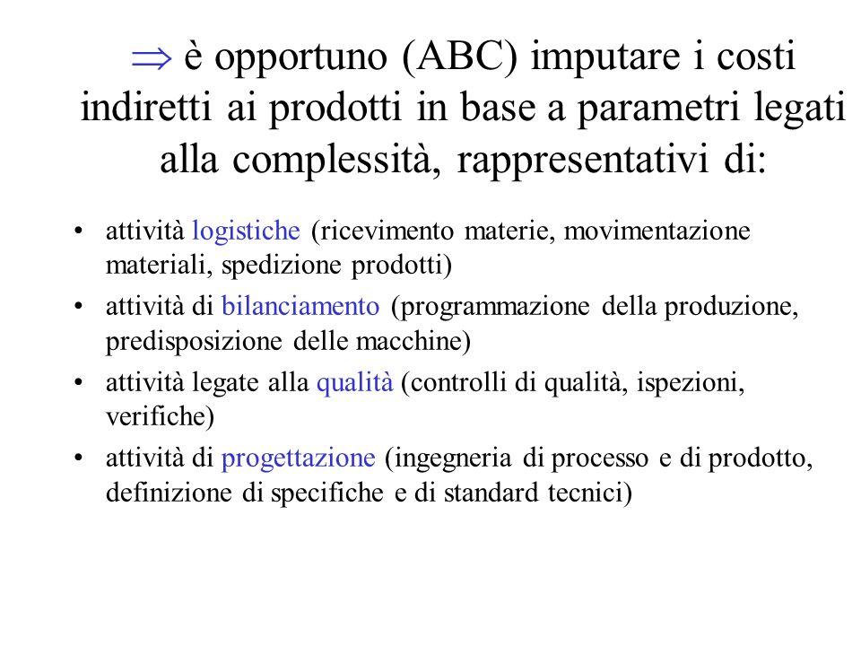 è opportuno (ABC) imputare i costi indiretti ai prodotti in base a parametri legati alla complessità, rappresentativi di: