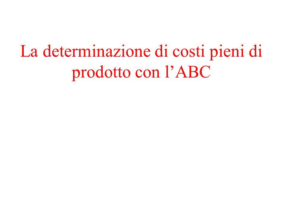 La determinazione di costi pieni di prodotto con l'ABC