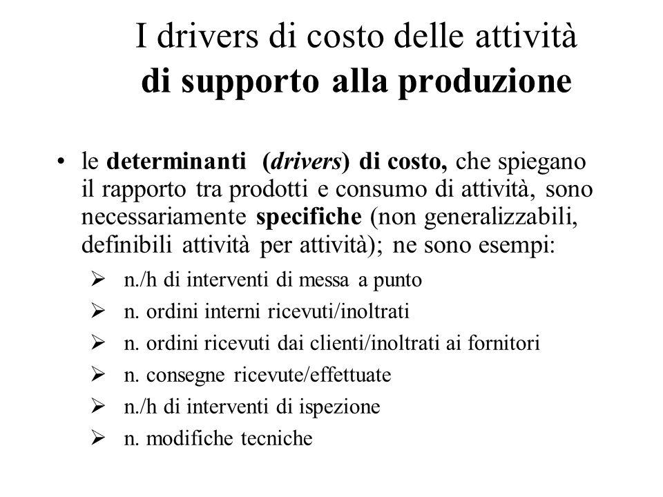 I drivers di costo delle attività di supporto alla produzione