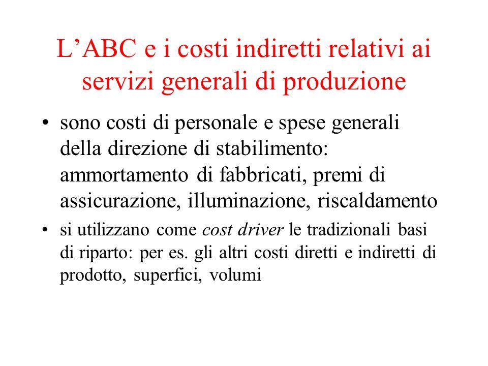 L'ABC e i costi indiretti relativi ai servizi generali di produzione