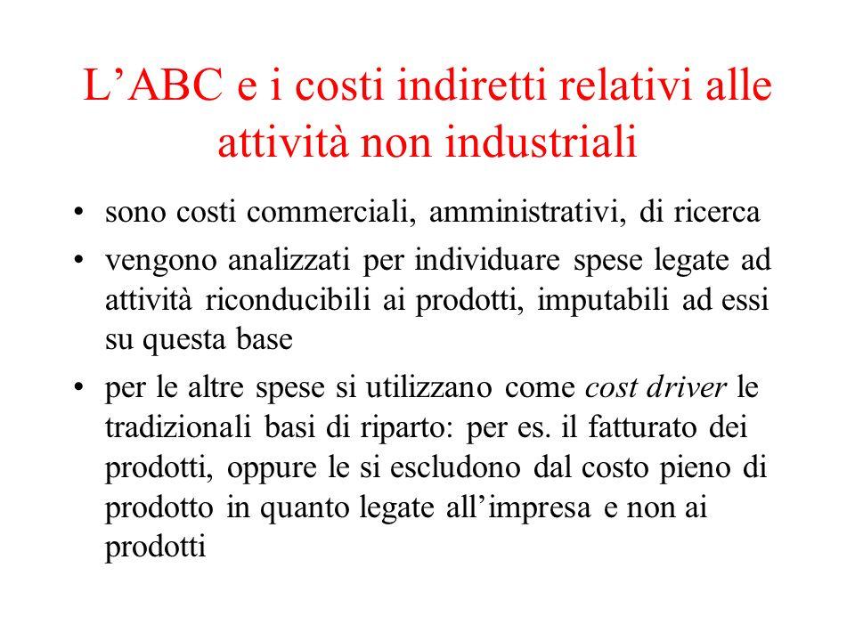 L'ABC e i costi indiretti relativi alle attività non industriali