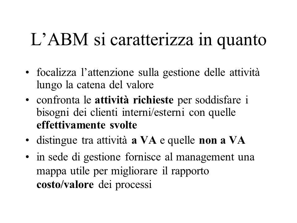 L'ABM si caratterizza in quanto