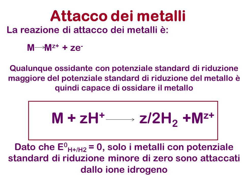Attacco dei metalli M + zH+ z/2H2 +Mz+