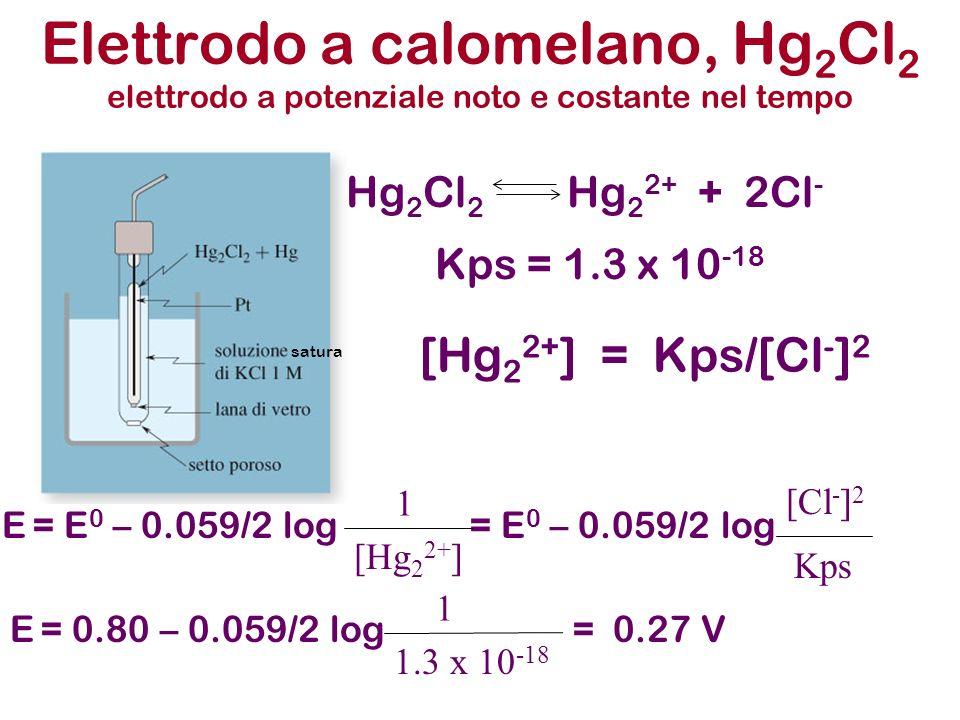 Elettrodo a calomelano, Hg2Cl2 elettrodo a potenziale noto e costante nel tempo