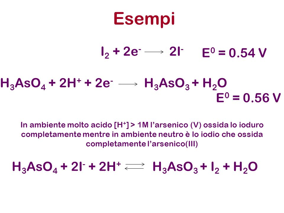 Esempi I2 + 2e- 2I- E0 = 0.54 V H3AsO4 + 2H+ + 2e- H3AsO3 + H2O
