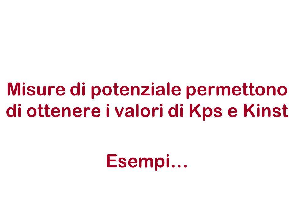 Misure di potenziale permettono di ottenere i valori di Kps e Kinst