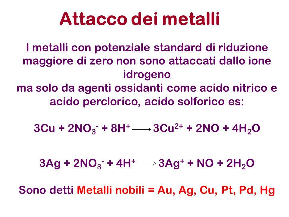 Sono detti Metalli nobili = Au, Ag, Cu, Pt, Pd, Hg