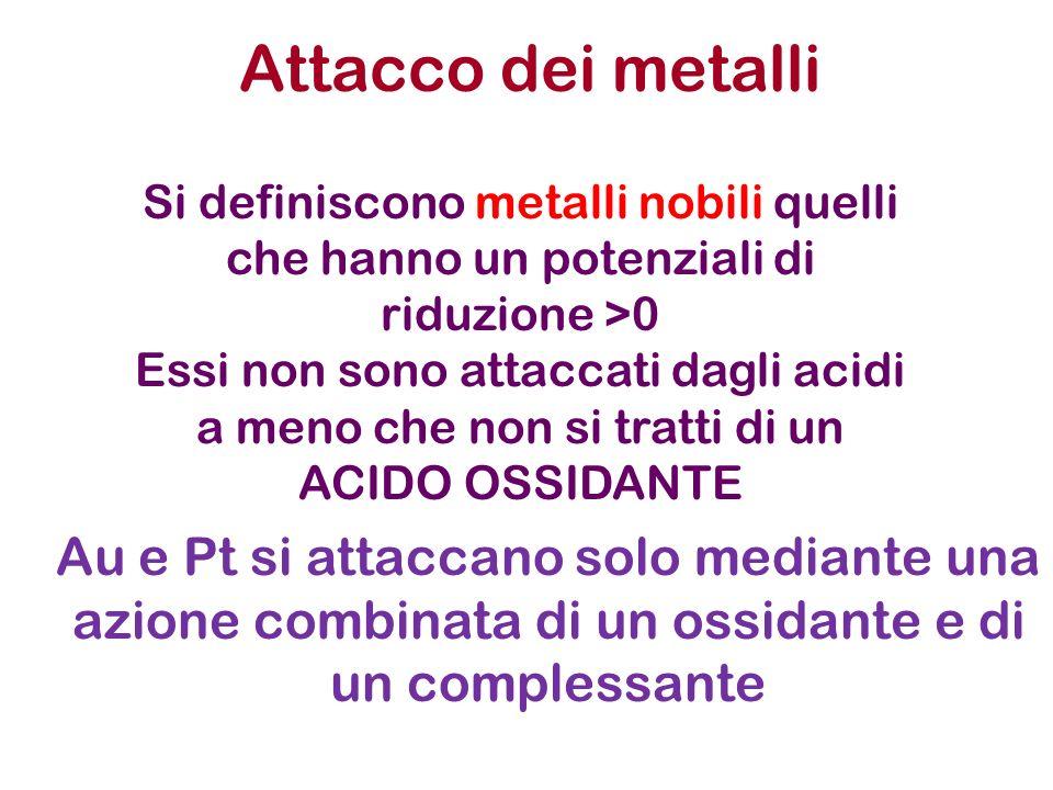 Attacco dei metalli Si definiscono metalli nobili quelli che hanno un potenziali di riduzione >0. Essi non sono attaccati dagli acidi.
