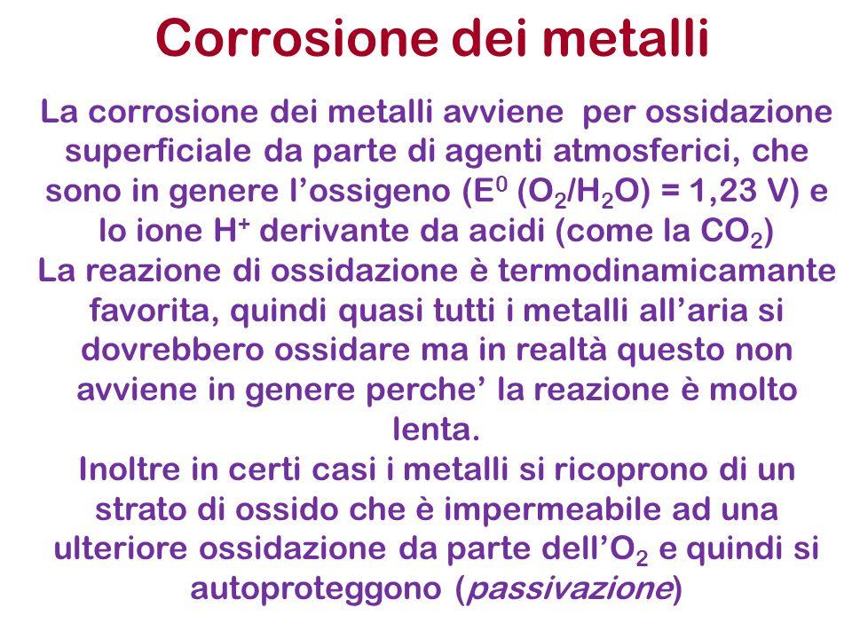 Corrosione dei metalli