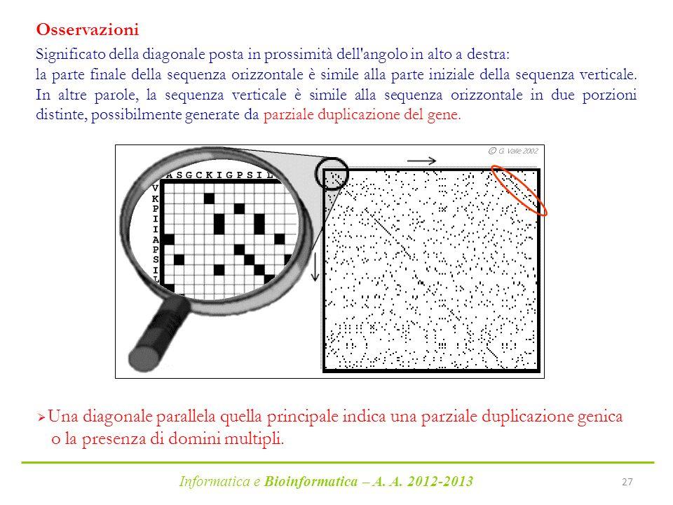 Osservazioni Significato della diagonale posta in prossimità dell angolo in alto a destra: