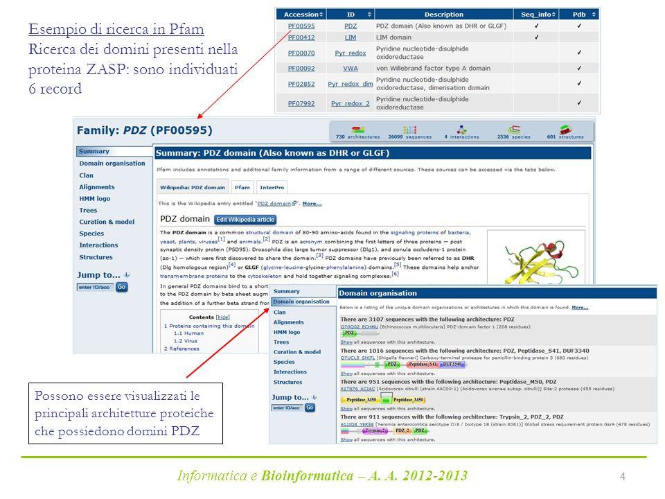 Esempio di ricerca in Pfam Ricerca dei domini presenti nella proteina ZASP: sono individuati 6 record