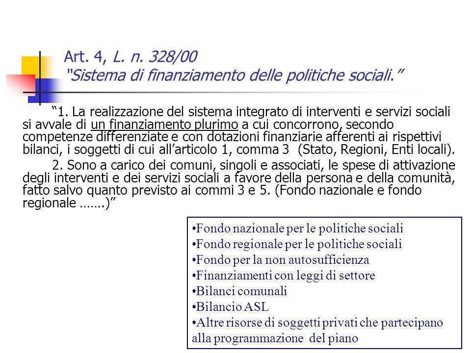 Art. 4, L. n. 328/00 Sistema di finanziamento delle politiche sociali