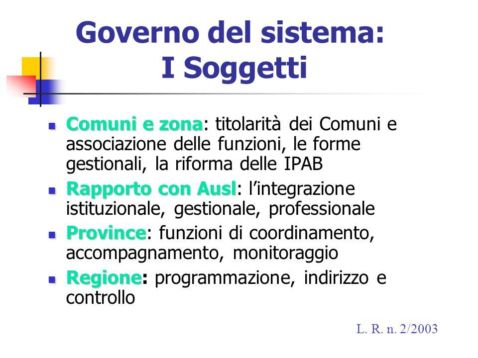 Governo del sistema: I Soggetti